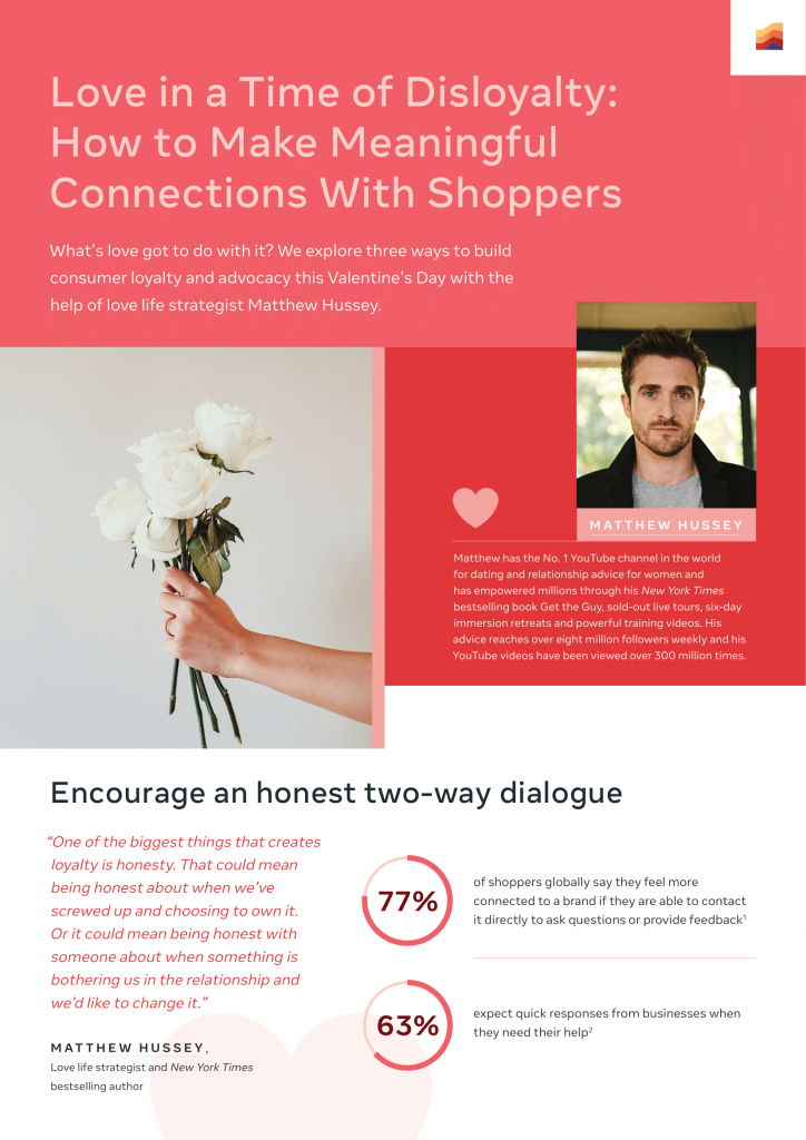 Facebook shares how brands can get some love from shoppers